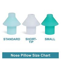 Picture of Nose Pillows – Standard