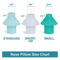 Picture of Nose Pillows – Short-Tip
